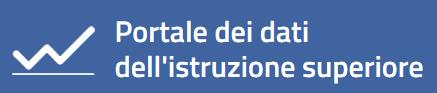 Logo del Portale Open Data dell'Ufficio statistico del MIUR